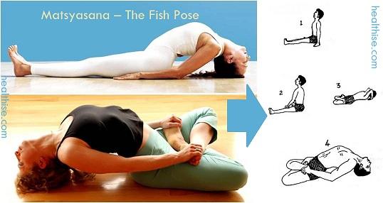 Benefits of Garudasana, Matsyasana and Padangusthasana ...