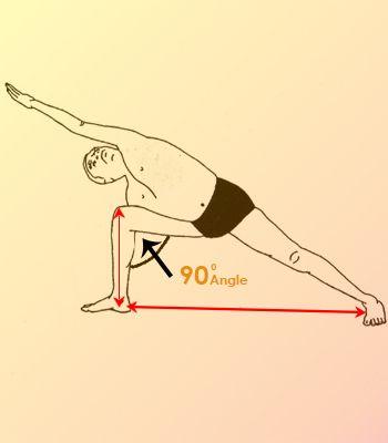 Iyengar Yoga India - utthita parsvakonasana in 2020 (With ...