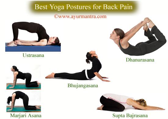 Yogic exercise for healthier low back | Ayurveda Blog