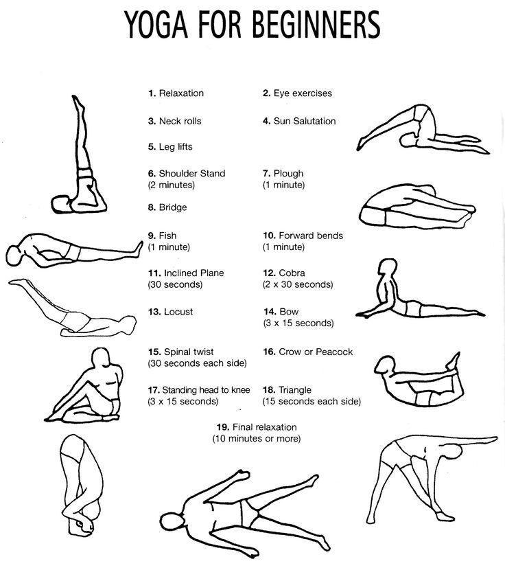 Yoga_oefeningen.jpg 2,228×2,514 pixels | Yoga voor ...